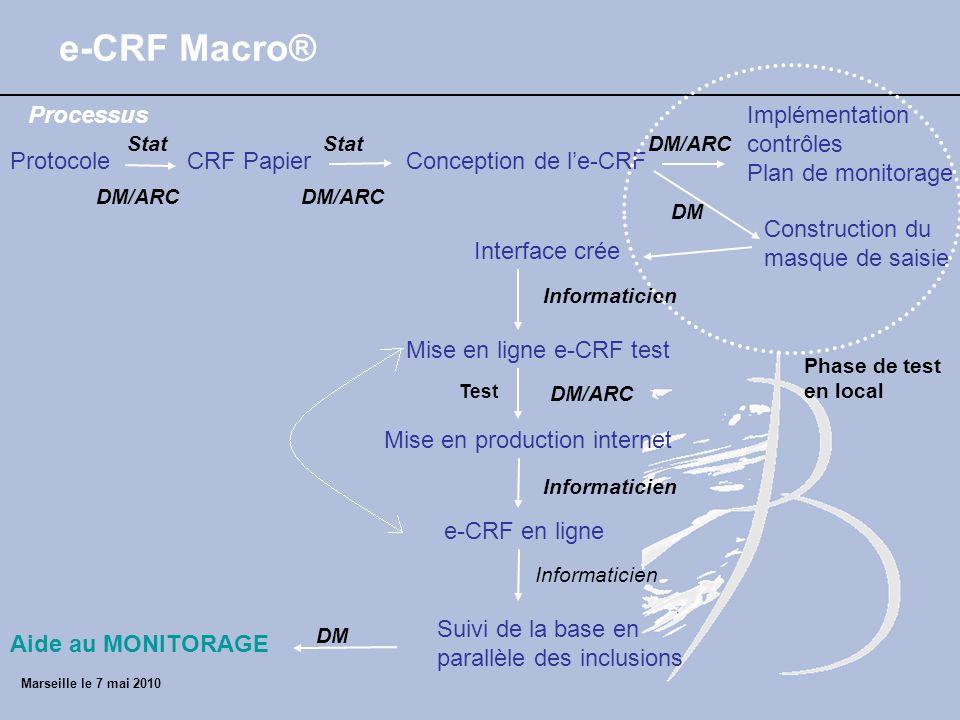 Marseille le 7 mai 2010 e-CRF Macro® Processus ProtocoleCRF PapierConception de le-CRF Construction du masque de saisie Implémentation contrôles Plan de monitorage DM Interface crée Mise en ligne e-CRF test DM/ARC Mise en production internet Informaticien e-CRF en ligne Suivi de la base en parallèle des inclusions Aide au MONITORAGE Informaticien DM/ARC DM Informaticien Stat DM/ARC Test Phase de test en local DM/ARC Stat
