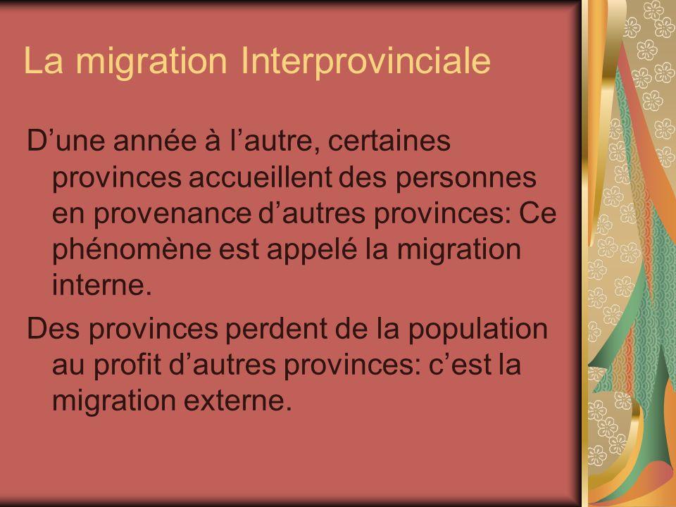 La migration Interprovinciale Dune année à lautre, certaines provinces accueillent des personnes en provenance dautres provinces: Ce phénomène est appelé la migration interne.