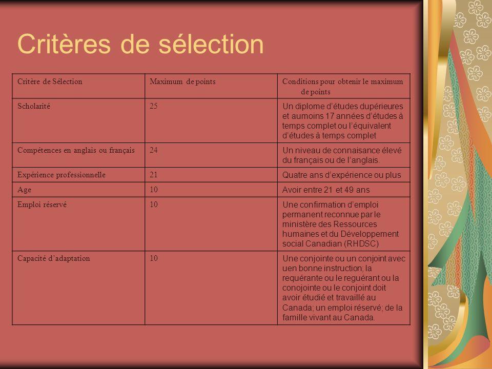 Critères de sélection Critère de SélectionMaximum de pointsConditions pour obtenir le maximum de points Scholarité25 Un diplome détudes dupérieures et aumoins 17 années détudes à temps complet ou léquivalent détudes à temps complet Compétences en anglais ou français24 Un niveau de connaisance élevé du français ou de langlais.