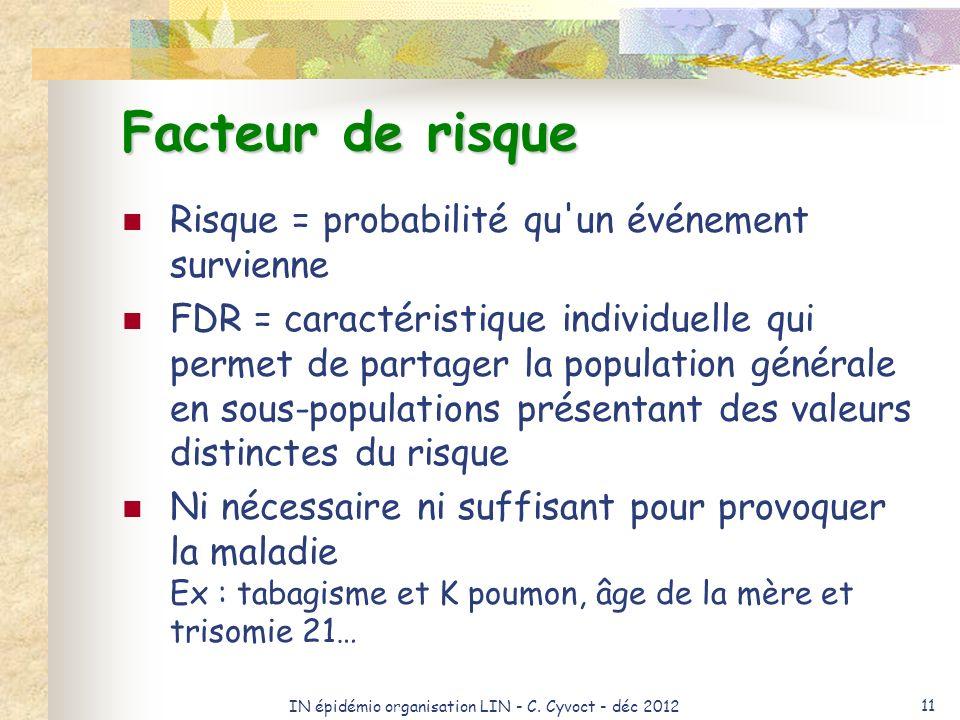 IN épidémio organisation LIN - C. Cyvoct - déc 2012 11 Facteur de risque Risque = probabilité qu'un événement survienne FDR = caractéristique individu