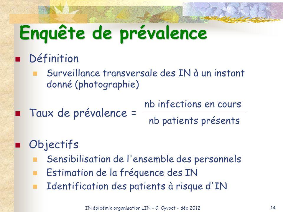 IN épidémio organisation LIN - C. Cyvoct - déc 2012 14 Enquête de prévalence Définition Surveillance transversale des IN à un instant donné (photograp