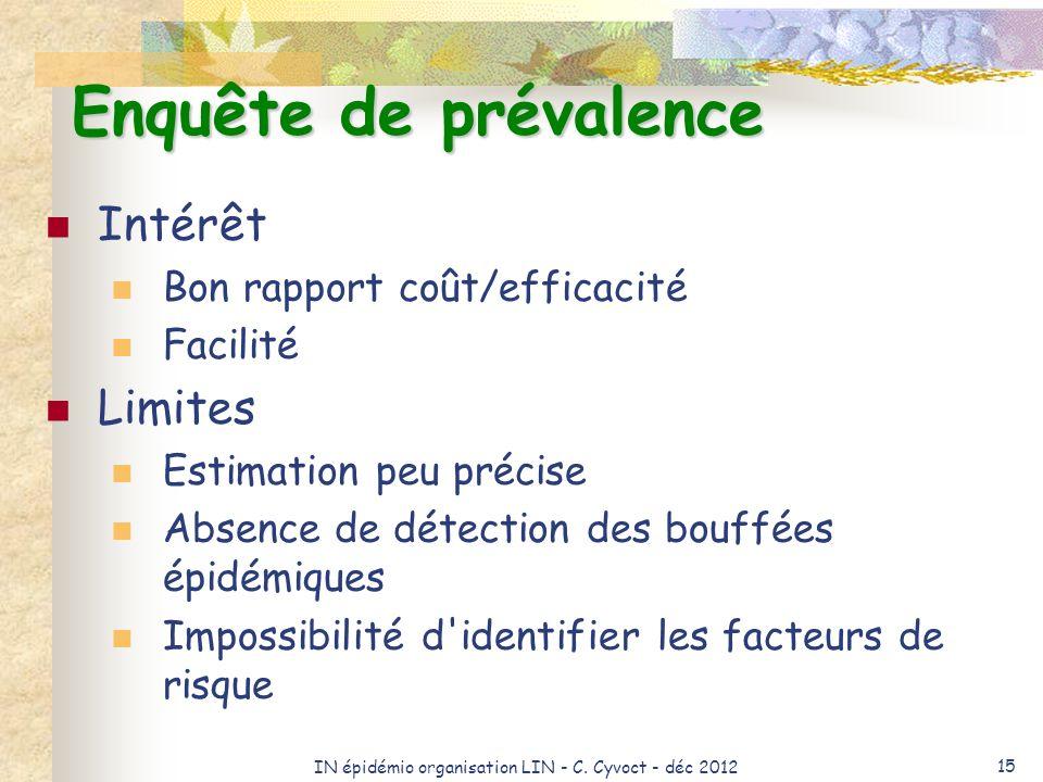 IN épidémio organisation LIN - C. Cyvoct - déc 2012 15 Enquête de prévalence Intérêt Bon rapport coût/efficacité Facilité Limites Estimation peu préci
