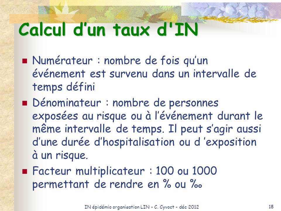 IN épidémio organisation LIN - C. Cyvoct - déc 2012 18 Calcul dun taux d'IN Numérateur : nombre de fois quun événement est survenu dans un intervalle