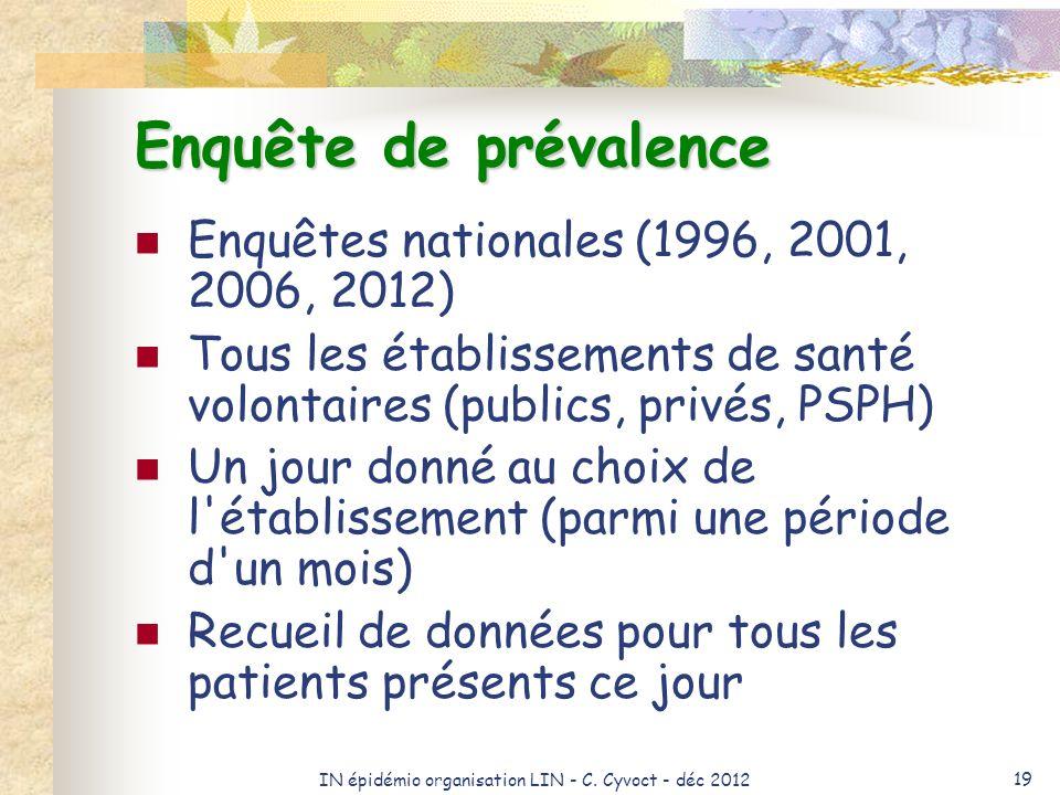 IN épidémio organisation LIN - C. Cyvoct - déc 2012 19 Enquête de prévalence Enquêtes nationales (1996, 2001, 2006, 2012) Tous les établissements de s