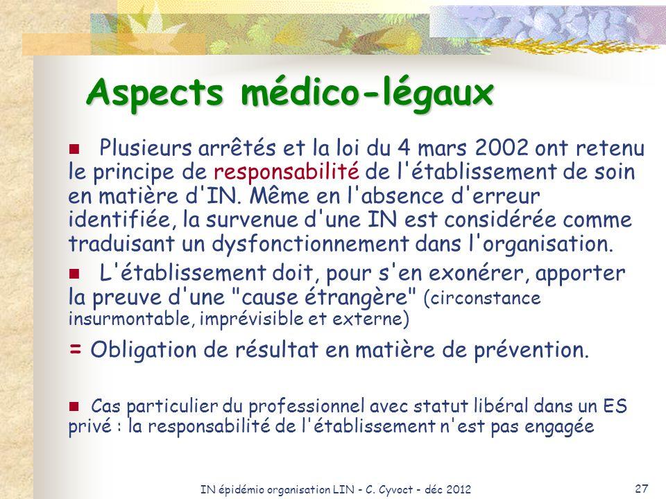 IN épidémio organisation LIN - C. Cyvoct - déc 2012 27 Aspects médico-légaux Plusieurs arrêtés et la loi du 4 mars 2002 ont retenu le principe de resp