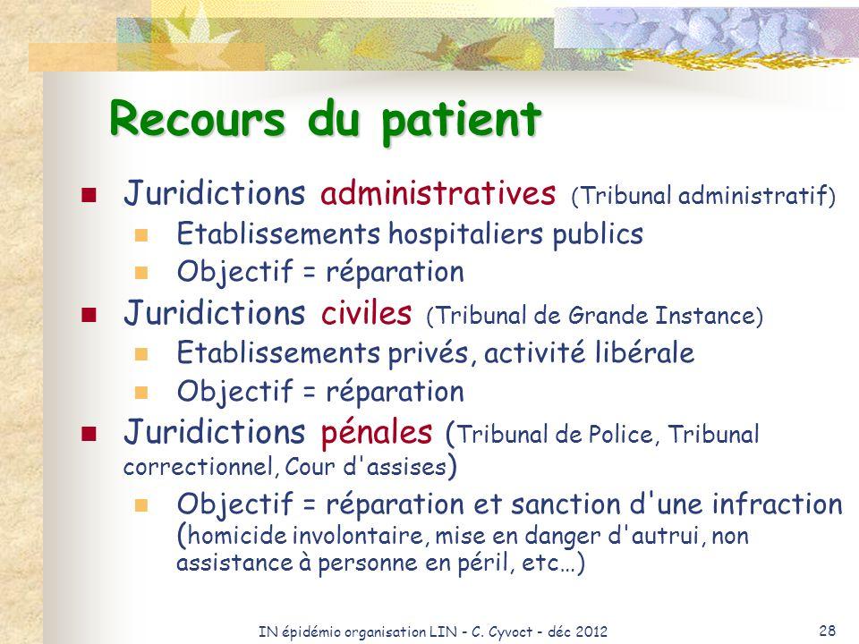 IN épidémio organisation LIN - C. Cyvoct - déc 2012 28 Recours du patient Juridictions administratives ( Tribunal administratif ) Etablissements hospi