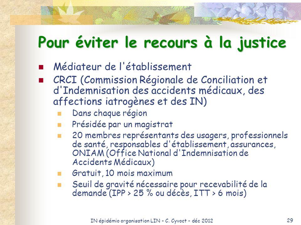 IN épidémio organisation LIN - C. Cyvoct - déc 2012 29 Pour éviter le recours à la justice Médiateur de l'établissement CRCI (Commission Régionale de