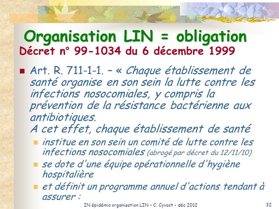 IN épidémio organisation LIN - C. Cyvoct - déc 2012 32 Organisation LIN = obligation Décret n° 99-1034 du 6 décembre 1999 Art. R. 711-1-1. – « Chaque