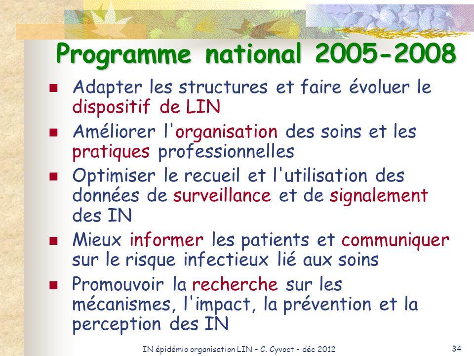 IN épidémio organisation LIN - C. Cyvoct - déc 2012 34 Programme national 2005-2008 Adapter les structures et faire évoluer le dispositif de LIN Améli