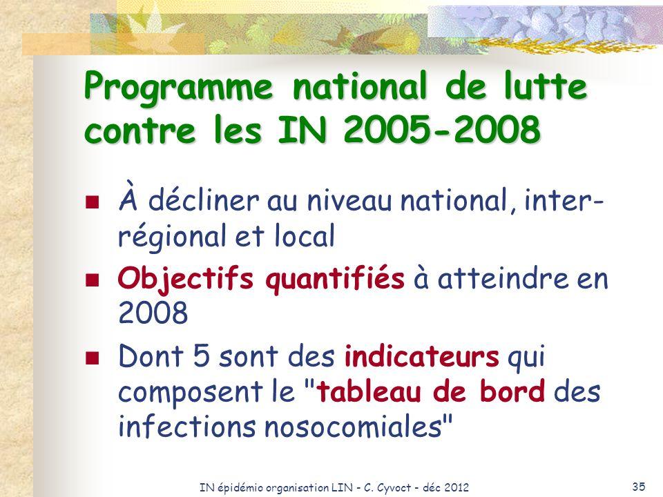 IN épidémio organisation LIN - C. Cyvoct - déc 2012 35 Programme national de lutte contre les I N 2005-2008 À décliner au niveau national, inter- régi