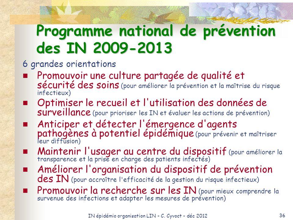 IN épidémio organisation LIN - C. Cyvoct - déc 2012 36 Programme national de prévention des IN 2009-2013 6 grandes orientations Promouvoir une culture