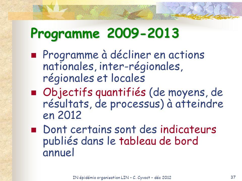 IN épidémio organisation LIN - C. Cyvoct - déc 2012 37 Programme 2009-2013 Programme à décliner en actions nationales, inter-régionales, régionales et