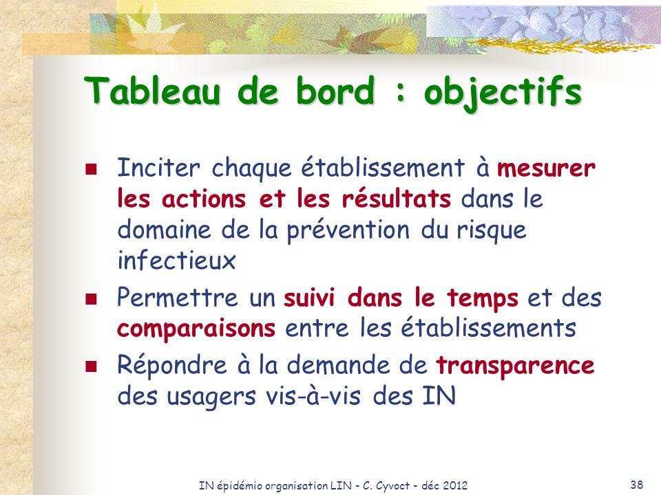 IN épidémio organisation LIN - C. Cyvoct - déc 2012 38 Tableau de bord : objectifs Inciter chaque établissement à mesurer les actions et les résultats