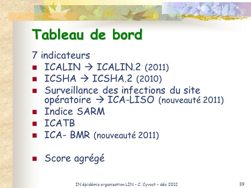 IN épidémio organisation LIN - C. Cyvoct - déc 2012 39 Tableau de bord 7 indicateurs ICALIN ICALIN.2 (2011) ICSHA ICSHA.2 (2010) Surveillance des infe