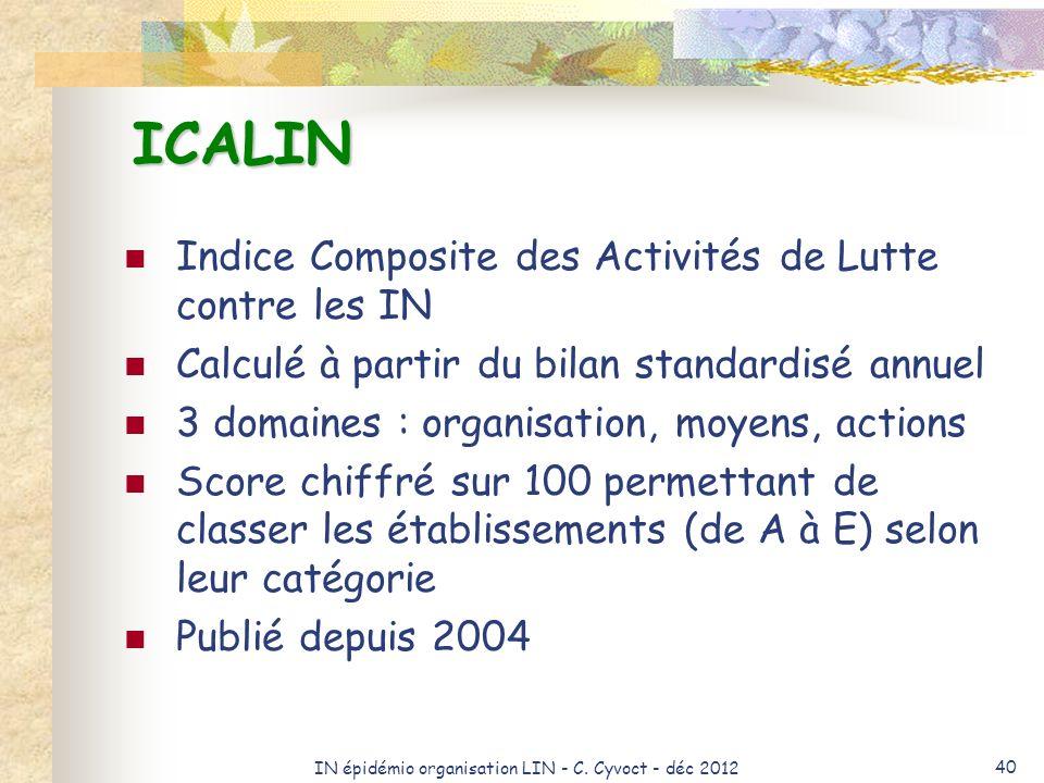 IN épidémio organisation LIN - C. Cyvoct - déc 2012 40 ICALIN Indice Composite des Activités de Lutte contre les IN Calculé à partir du bilan standard