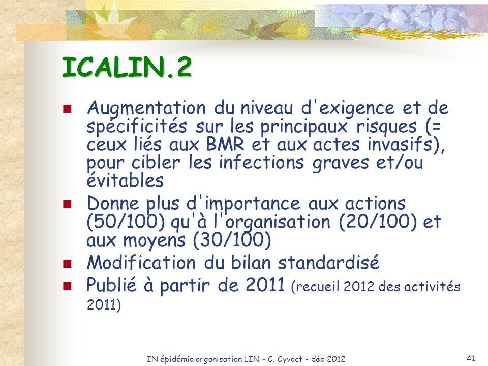 IN épidémio organisation LIN - C. Cyvoct - déc 2012 41 ICALIN.2 Augmentation du niveau d'exigence et de spécificités sur les principaux risques (= ceu