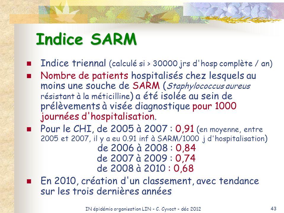 IN épidémio organisation LIN - C. Cyvoct - déc 2012 43 Indice SARM Indice triennal (calculé si > 30000 jrs d'hosp complète / an) Nombre de patients ho