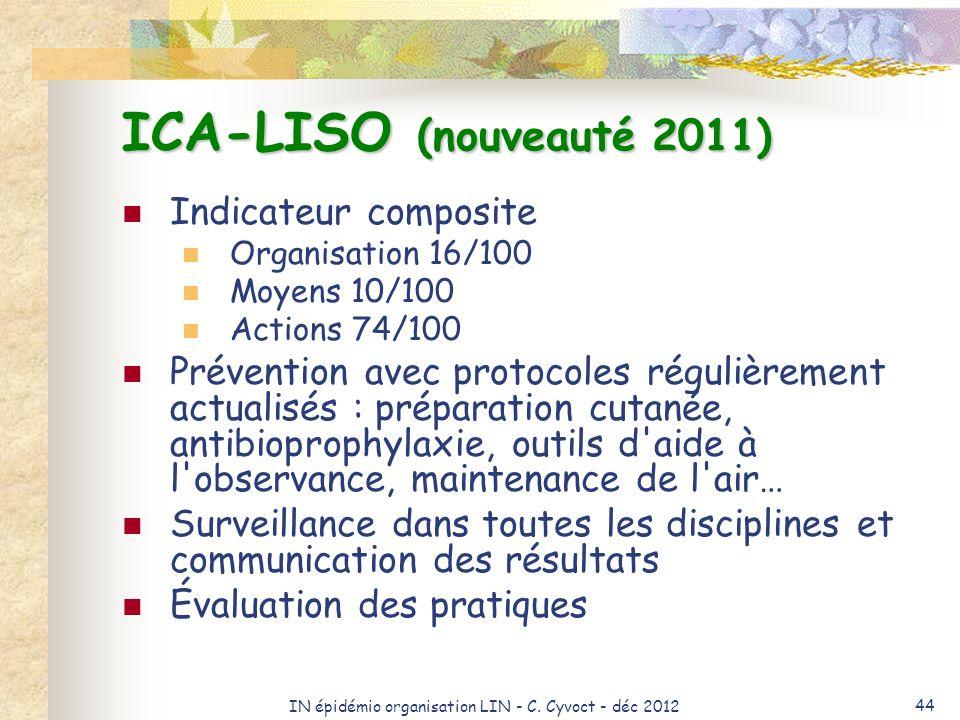 IN épidémio organisation LIN - C. Cyvoct - déc 2012 44 ICA-LISO (nouveauté 2011) Indicateur composite Organisation 16/100 Moyens 10/100 Actions 74/100