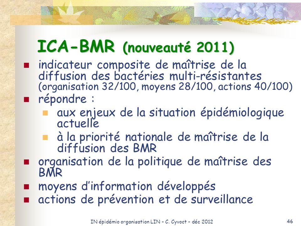 IN épidémio organisation LIN - C. Cyvoct - déc 2012 46 ICA-BMR (nouveauté 2011) indicateur composite de maîtrise de la diffusion des bactéries multi-r