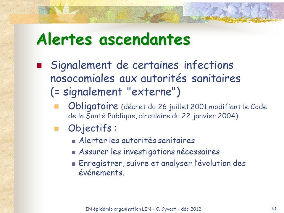 IN épidémio organisation LIN - C. Cyvoct - déc 2012 51 Alertes ascendantes Signalement de certaines infections nosocomiales aux autorités sanitaires (