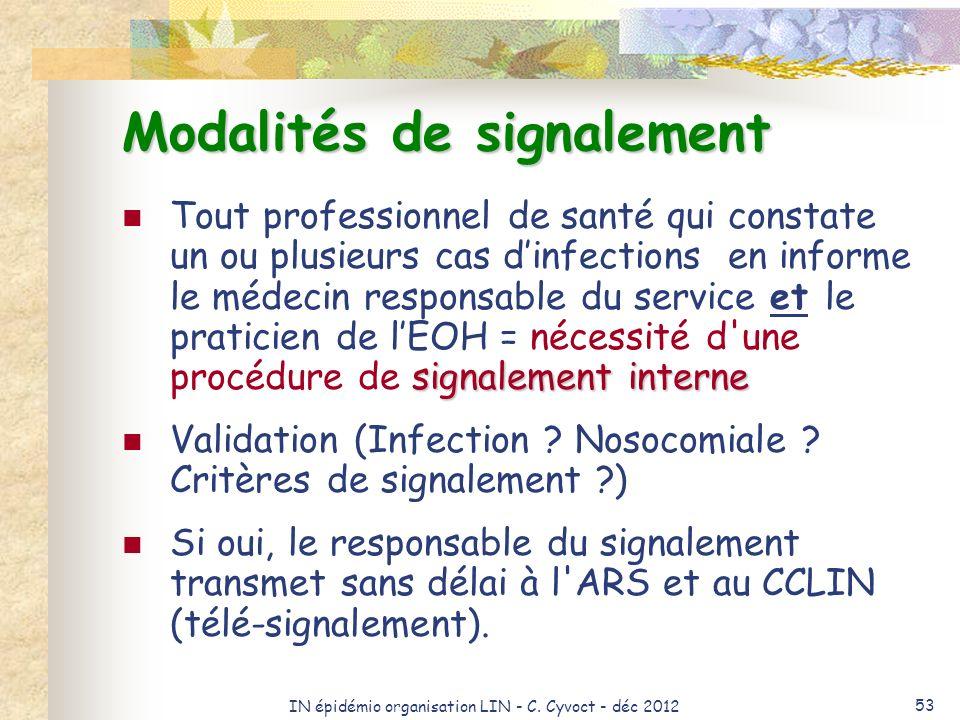 IN épidémio organisation LIN - C. Cyvoct - déc 2012 53 Modalités de signalement signalement interne Tout professionnel de santé qui constate un ou plu
