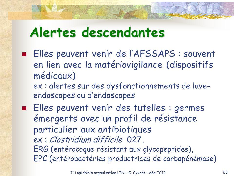 IN épidémio organisation LIN - C. Cyvoct - déc 2012 58 Alertes descendantes Elles peuvent venir de lAFSSAPS : souvent en lien avec la matériovigilance