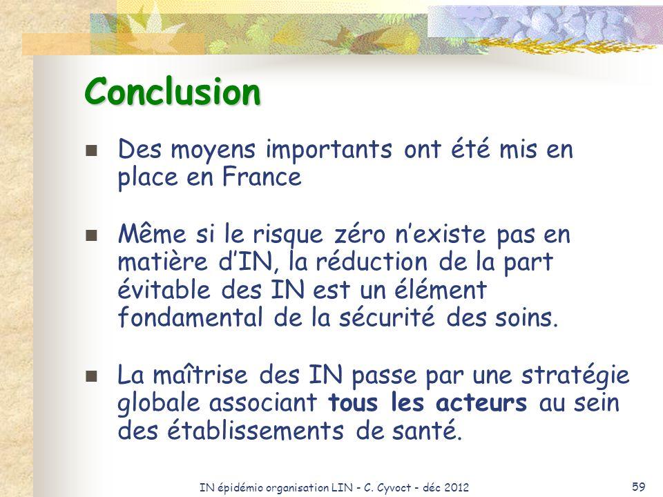 IN épidémio organisation LIN - C. Cyvoct - déc 2012 59 Conclusion Des moyens importants ont été mis en place en France Même si le risque zéro nexiste