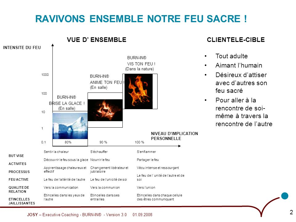JOSY – Executive Coaching - BURN-IN® - Version 3.0 01.09.2008 2 RAVIVONS ENSEMBLE NOTRE FEU SACRE .