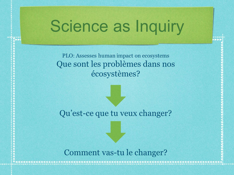 Science as Inquiry PLO: Assesses human impact on ecosystems Que sont les problèmes dans nos écosystèmes.