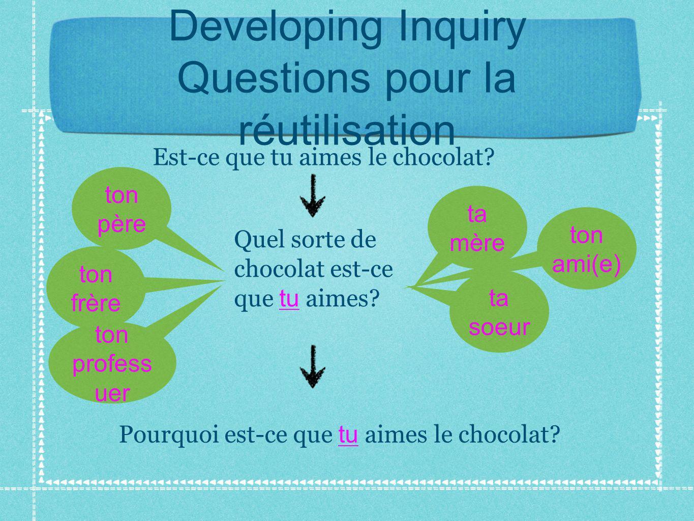 Developing Inquiry Questions pour la réutilisation Est-ce que tu aimes le chocolat.