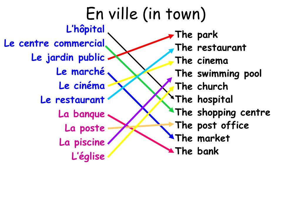 En ville (in town) Lhôpital Le centre commercial Le jardin public Le marché Le cinéma Le restaurant La banque La poste La piscine Léglise The park The