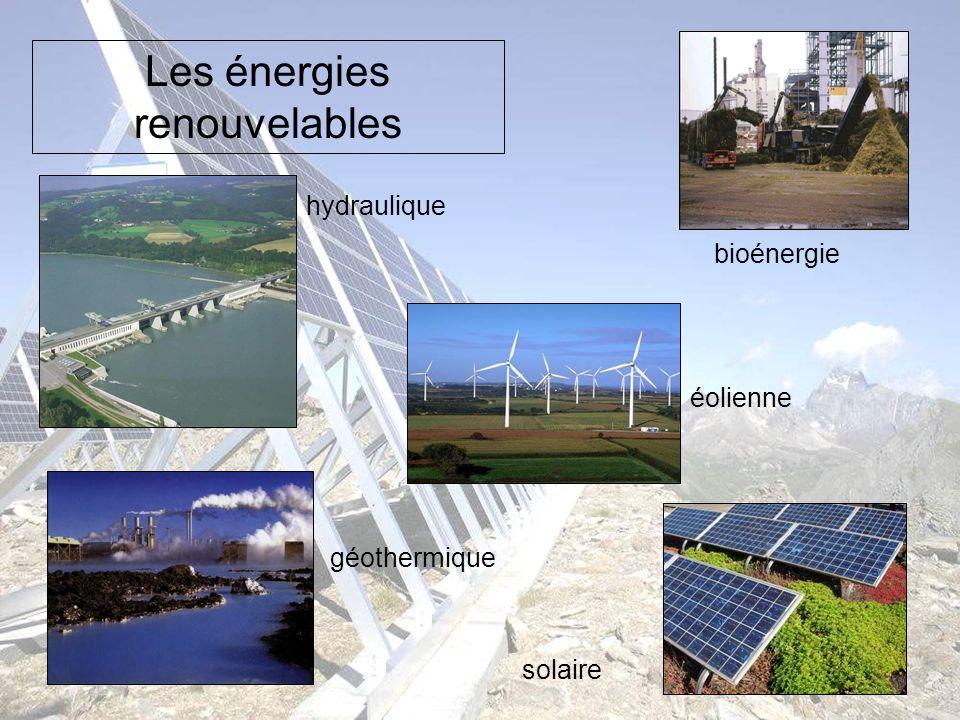 Les énergies renouvelables hydraulique bioénergie éolienne géothermique solaire