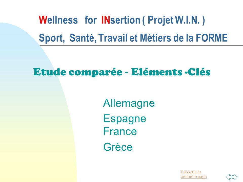 Passer à la première page Wellness for INsertion ( Projet W.I.N.