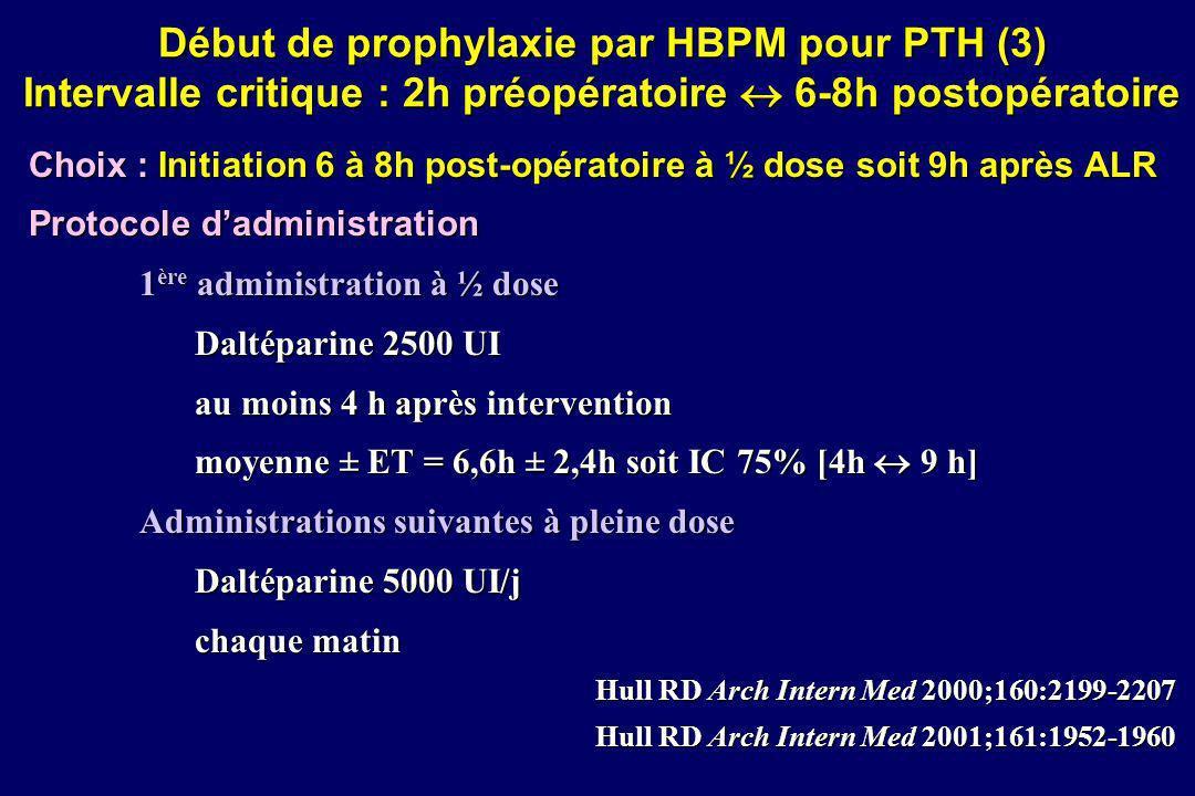 Début de prophylaxie par HBPM pour PTH (3) Intervalle critique : 2h préopératoire 6-8h postopératoire Choix : Initiation 6 à 8h post-opératoire à ½ do