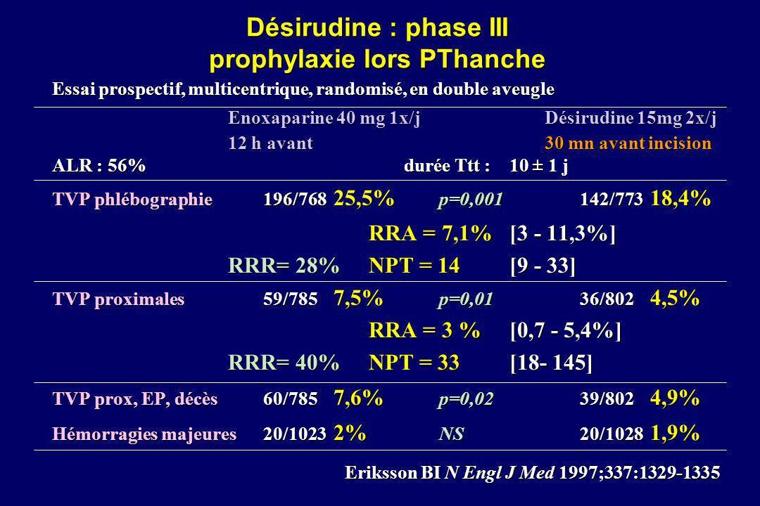 Désirudine : phase III prophylaxie lors PThanche Essai prospectif, multicentrique, randomisé, en double aveugle Enoxaparine 40 mg 1x/jDésirudine 15mg
