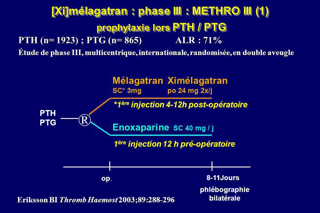 PTH (n= 1923) ; PTG (n= 865)ALR : 71% Étude de phase III, multicentrique, internationale, randomisée, en double aveugle ® op. 8-11Jours phlébographie