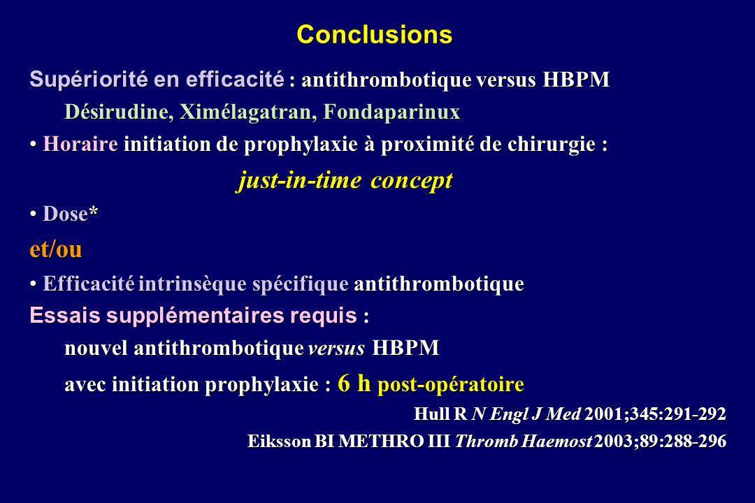Conclusions Supériorité en efficacité : antithrombotique versus HBPM Désirudine, Ximélagatran, Fondaparinux Horaire initiation de prophylaxie à proxim