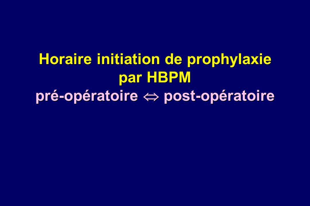 Initiation de prophylaxie par HBPM pour PTH pré-opératoire versus post-opératoire : méta-analyse de Hull 99 Enoxaparine préopératoire postopératoire postopératoire 40 mg/j 40 mg/j30 mg/12h TVP totales33/329 10,0% 69/43116,0%32/22714,1% p=0,02101/658 15,3% TVP proximales22/329 6,7% 23/4315,4%11/2274,8% NS34/658 5,2% Hémorragies majeures3/344 0,9% 23/5913,9%8/2842,8% p=0,0131/875 3,5% 6 essais en double aveugle, prothèse totale de hanche, TVP phlébographiques, initiation même HBPM -Enoxaparine- aux posologies reconnues efficaces documentation objective des hémorragies majeures Hull RD Arch Intern Med 1999;159:137-141