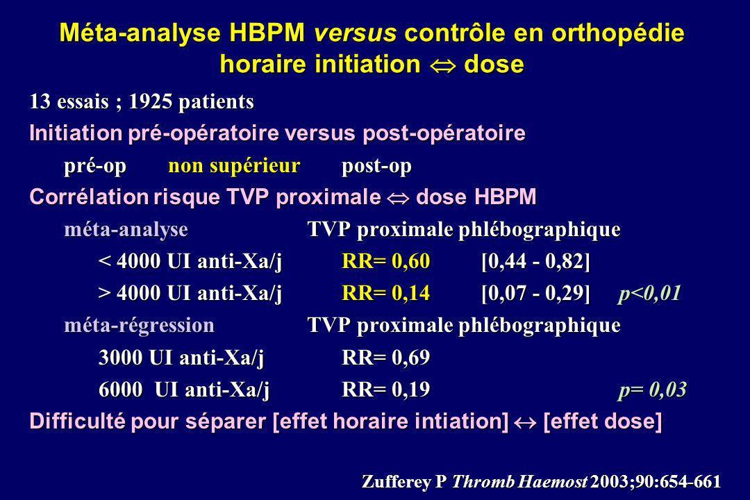Méta-analyse HBPM versus contrôle en orthopédie horaire initiation dose 13 essais ; 1925 patients Initiation pré-opératoire versus post-opératoire pré