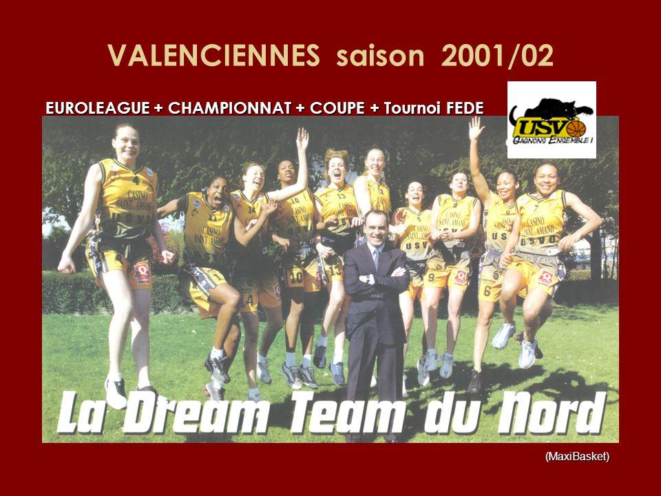 EUROLIGUE 2001 (La Voix des Sports)