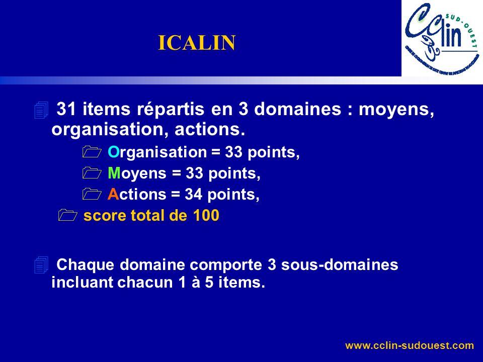 www.cclin-sudouest.com 4 31 items répartis en 3 domaines : moyens, organisation, actions. 1 Organisation = 33 points, 1 Moyens = 33 points, 1 Actions