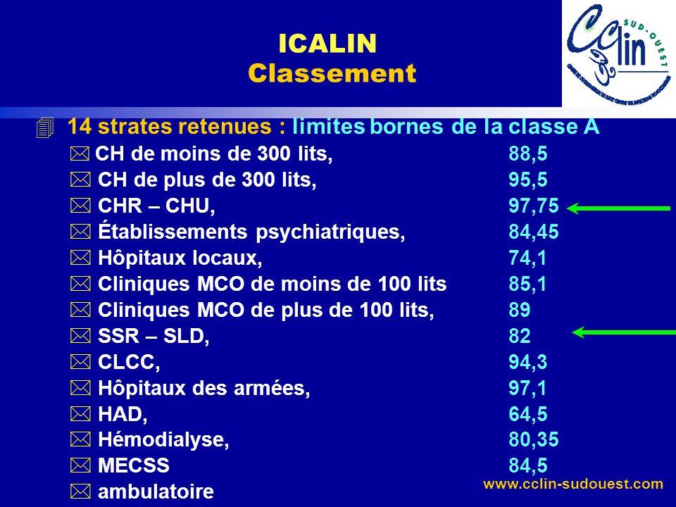 www.cclin-sudouest.com 4 14 strates retenues : limites bornes de la classe A * CH de moins de 300 lits,88,5 * CH de plus de 300 lits,95,5 * CHR – CHU,