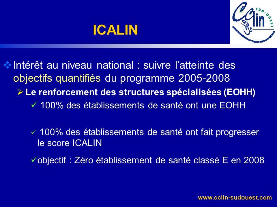 www.cclin-sudouest.com ICALIN Intérêt au niveau national : suivre latteinte des objectifs quantifiés du programme 2005-2008 Le renforcement des struct