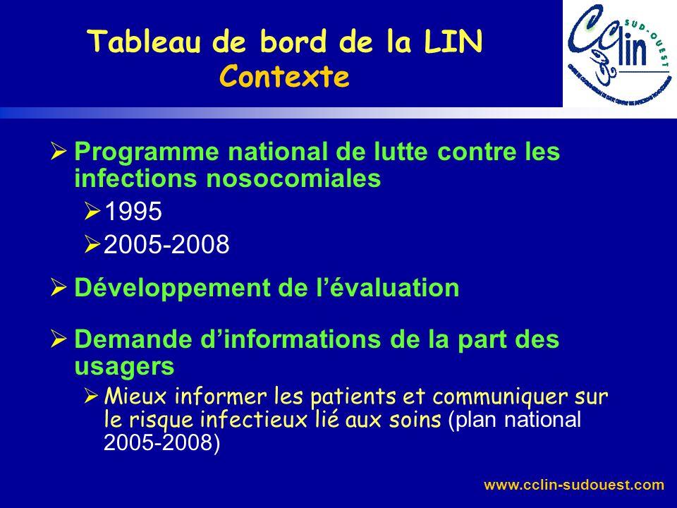 www.cclin-sudouest.com Programme national de lutte contre les infections nosocomiales 1995 2005-2008 Développement de lévaluation Demande dinformation