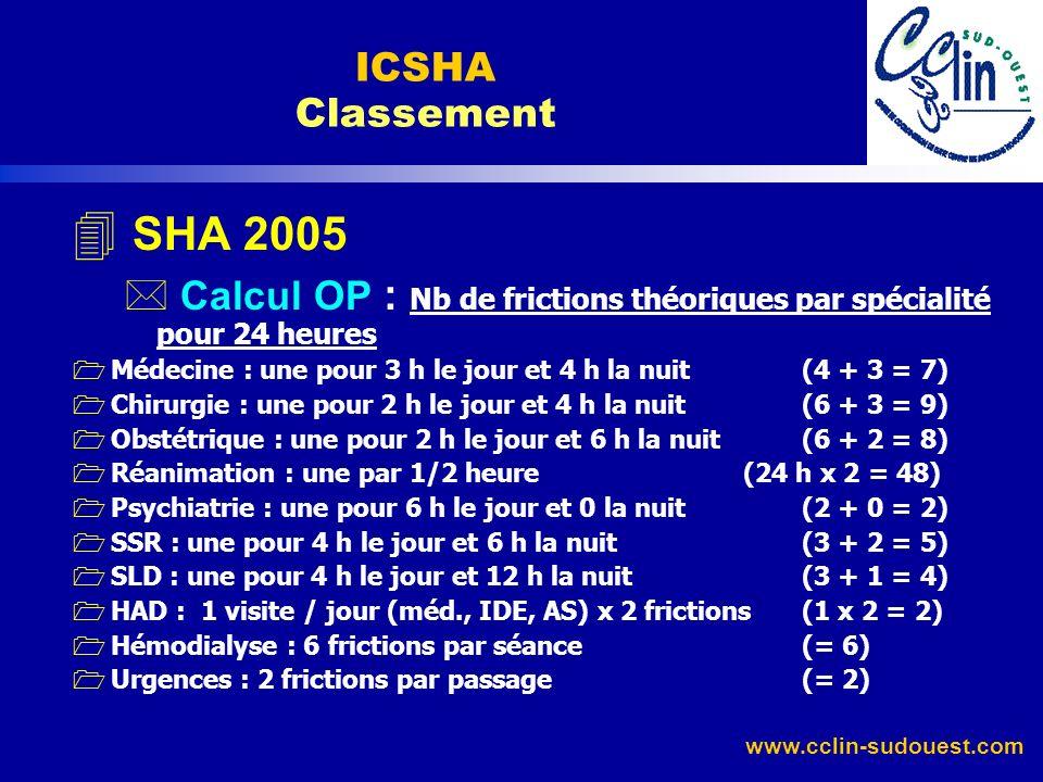 www.cclin-sudouest.com 4 SHA 2005 Calcul OP : Nb de frictions théoriques par spécialité pour 24 heures 1Médecine : une pour 3 h le jour et 4 h la nuit