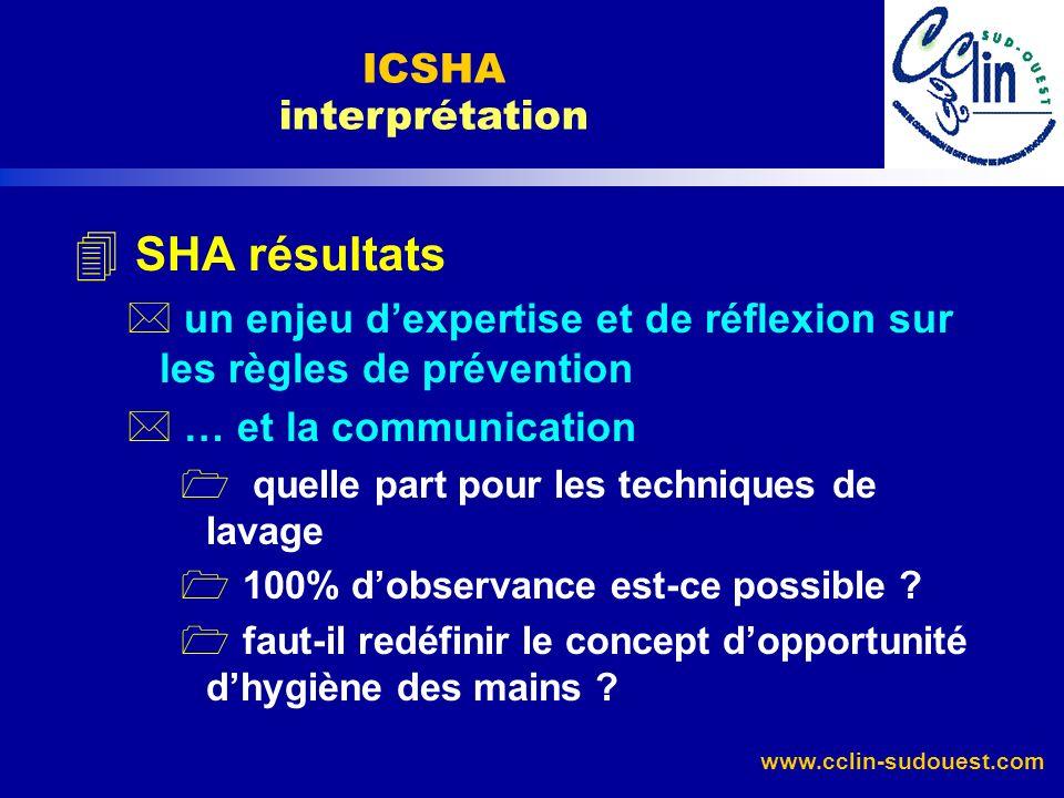 www.cclin-sudouest.com 4 SHA résultats * un enjeu dexpertise et de réflexion sur les règles de prévention * … et la communication 1 quelle part pour l