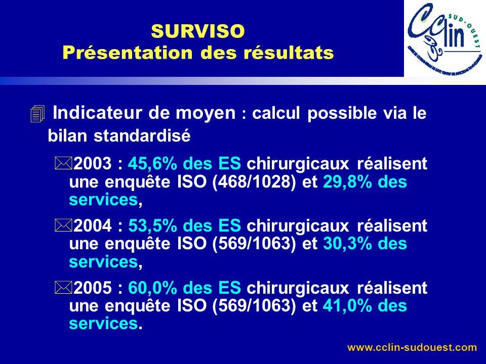 www.cclin-sudouest.com 4 Indicateur de moyen : calcul possible via le bilan standardisé *2003 : 45,6% des ES chirurgicaux réalisent une enquête ISO (4