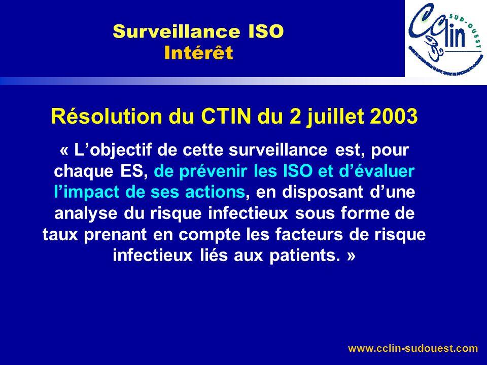 www.cclin-sudouest.com Résolution du CTIN du 2 juillet 2003 « Lobjectif de cette surveillance est, pour chaque ES, de prévenir les ISO et dévaluer lim