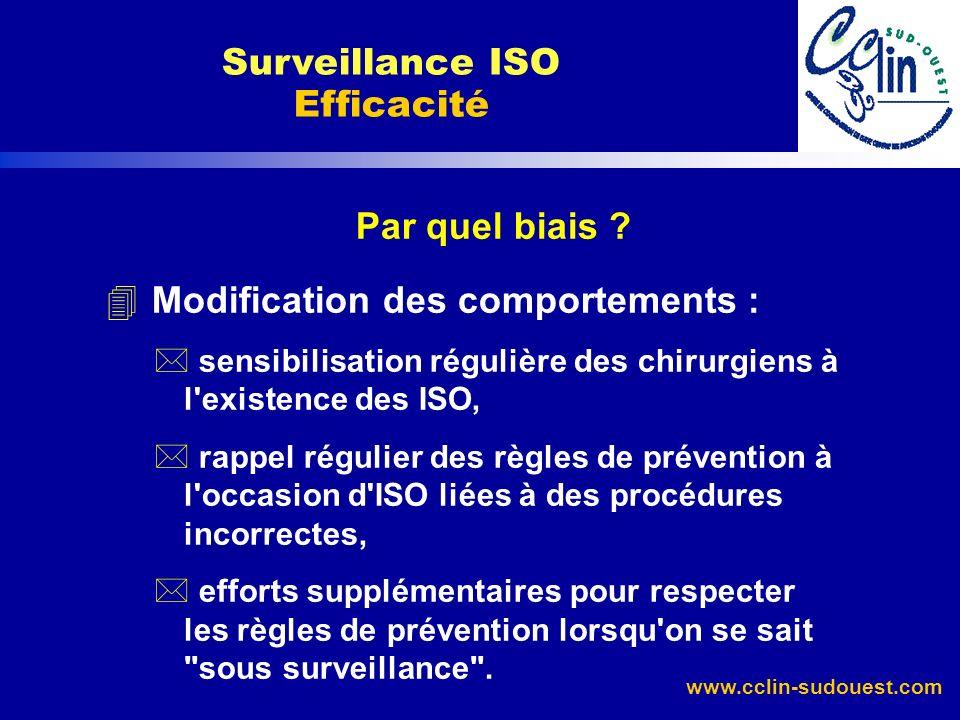 www.cclin-sudouest.com Par quel biais ? 4 Modification des comportements : * sensibilisation régulière des chirurgiens à l'existence des ISO, * rappel
