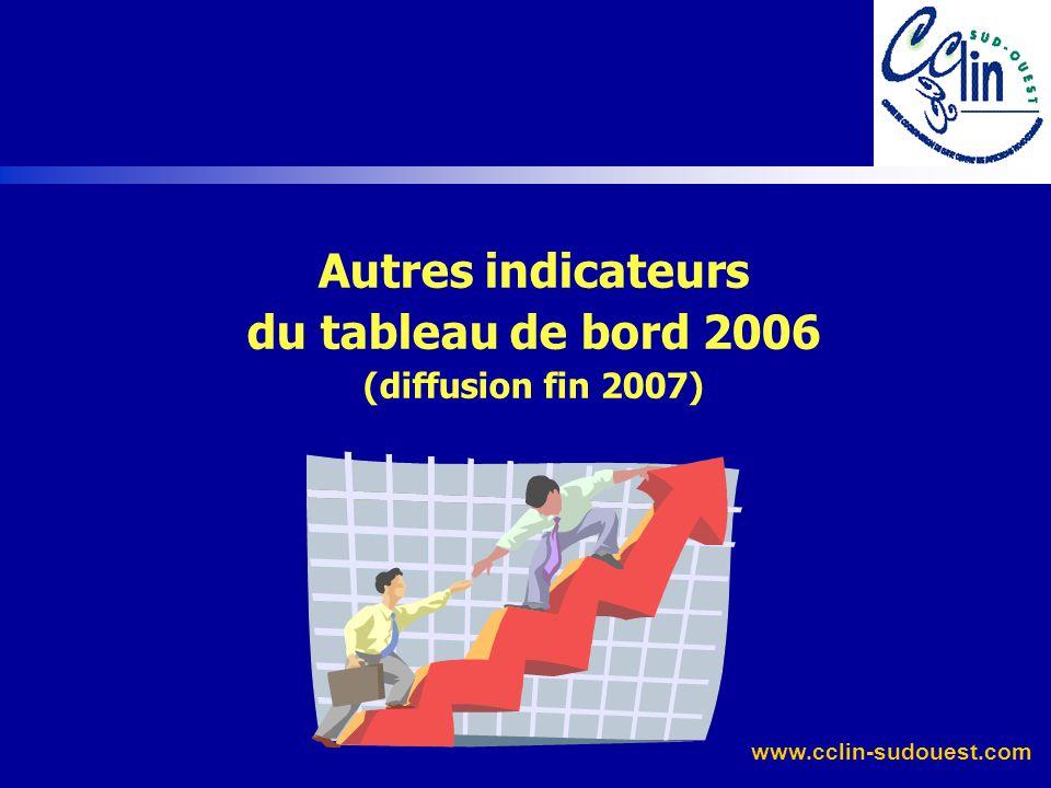 www.cclin-sudouest.com Autres indicateurs du tableau de bord 2006 (diffusion fin 2007)